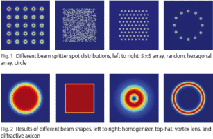 beam shaping with diffractive optics
